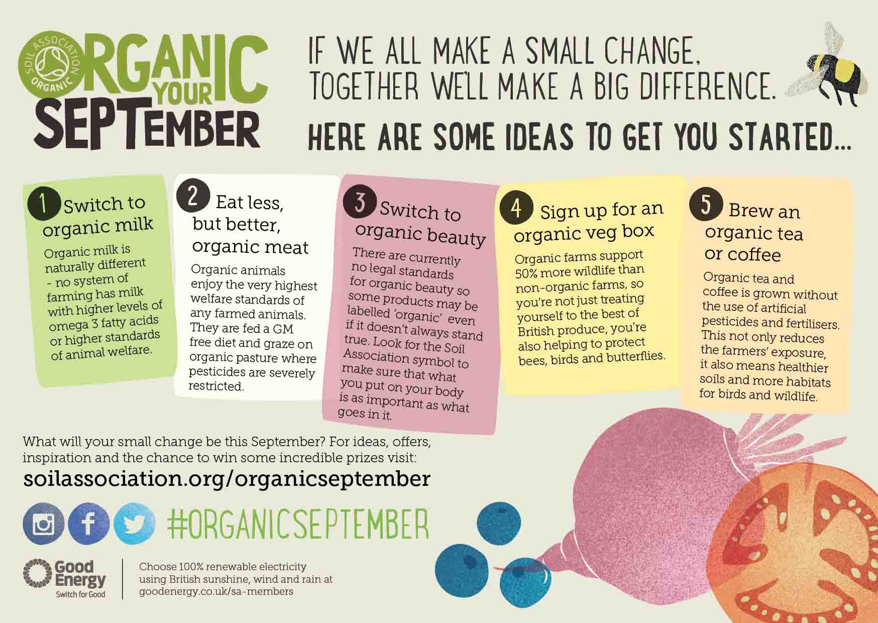 Soil Association 5 Reasons to go organic
